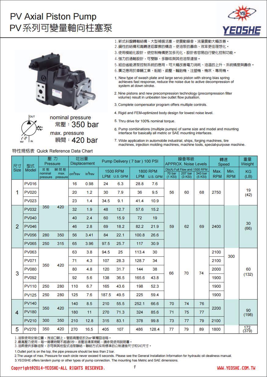 PV032柱塞泵