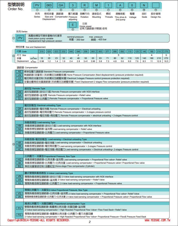 PV032台湾油升