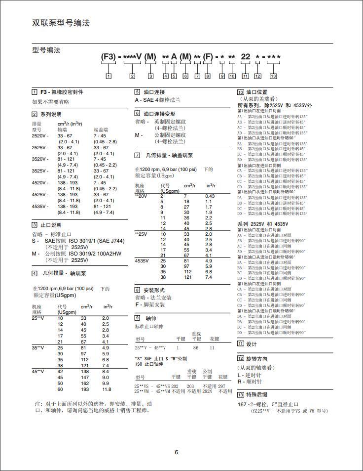 4535V-38A25-1BC-22R